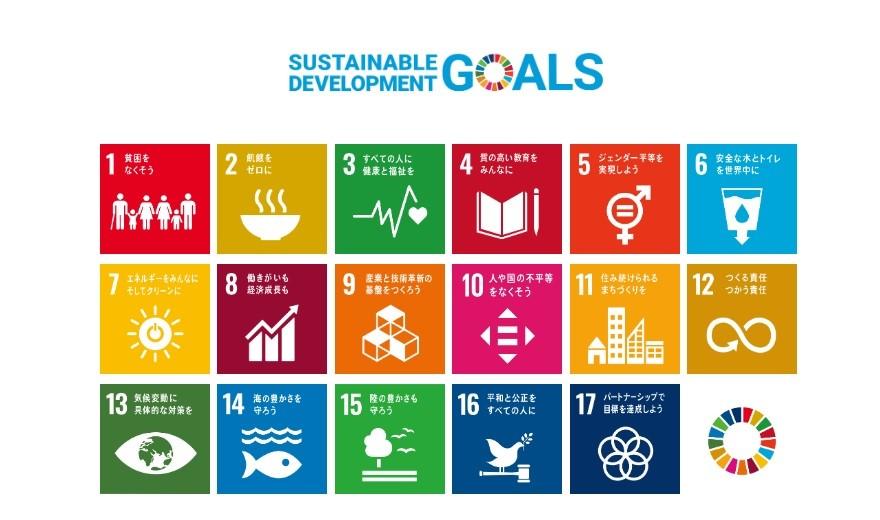 SDGsの「17の目標」とは?アイコン